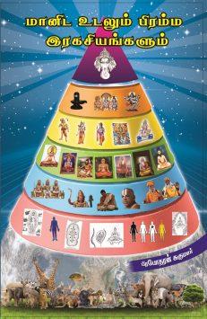 மானிட உடலும் பிரம்ம இரகசியங்களும் பாகம்-1